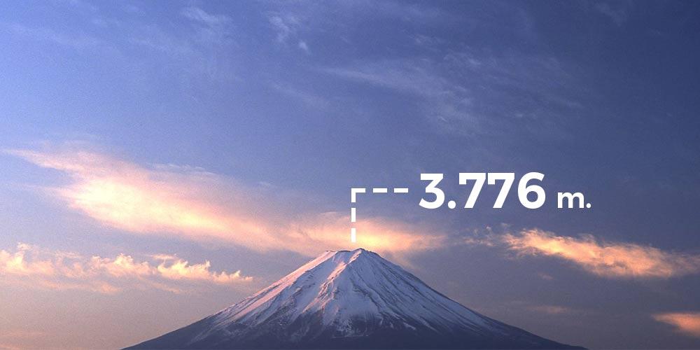 Cómo preparar la excursión al Monte Fuji: altura del Mt Fuji